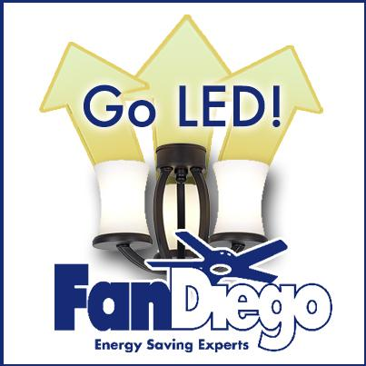 Increasing Output With Led Lights Blog Fan Diego