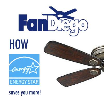 ENERGY SAVING INDOOR CEILING FANS – THE ENERGY STAR BENEFIT